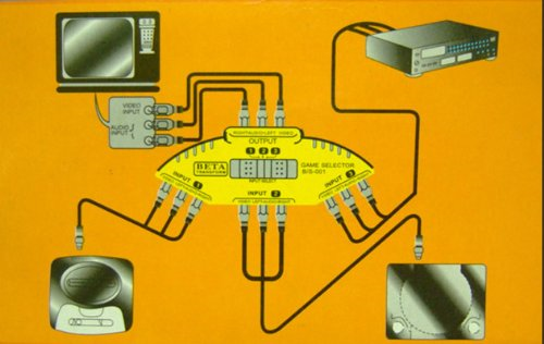 Univerzální Audio Video Input Selector